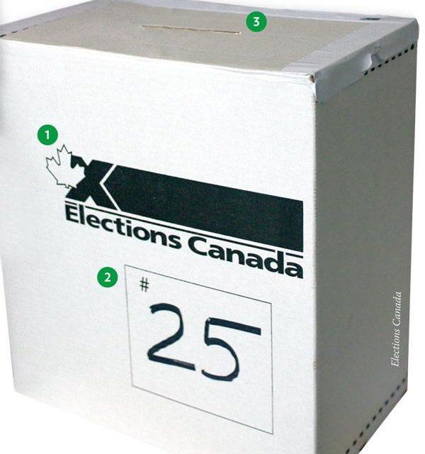 En route vers les élections fédérales 2019