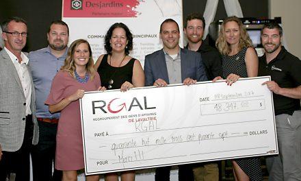 L'Omnium de golf du Regroupement des gens d'affaires de Lavaltrie permet d'amasser plus de 48 000$