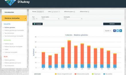 Un nouvel outil pour atteindre l'objectif zéro déchet: données en gestion des matières résiduelles